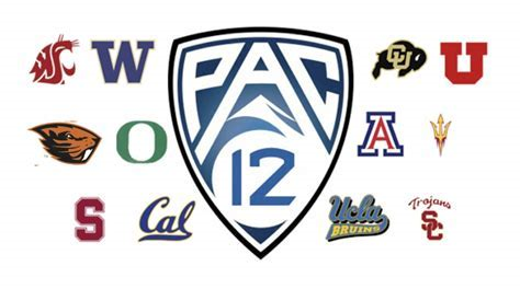 Is the Pac 12 a High Major Conference in Men's Basketball? Is it even the best league out West?