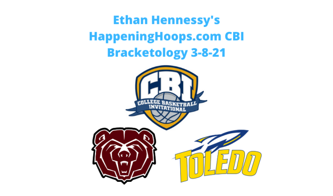Happening Hoops CBI bracketology